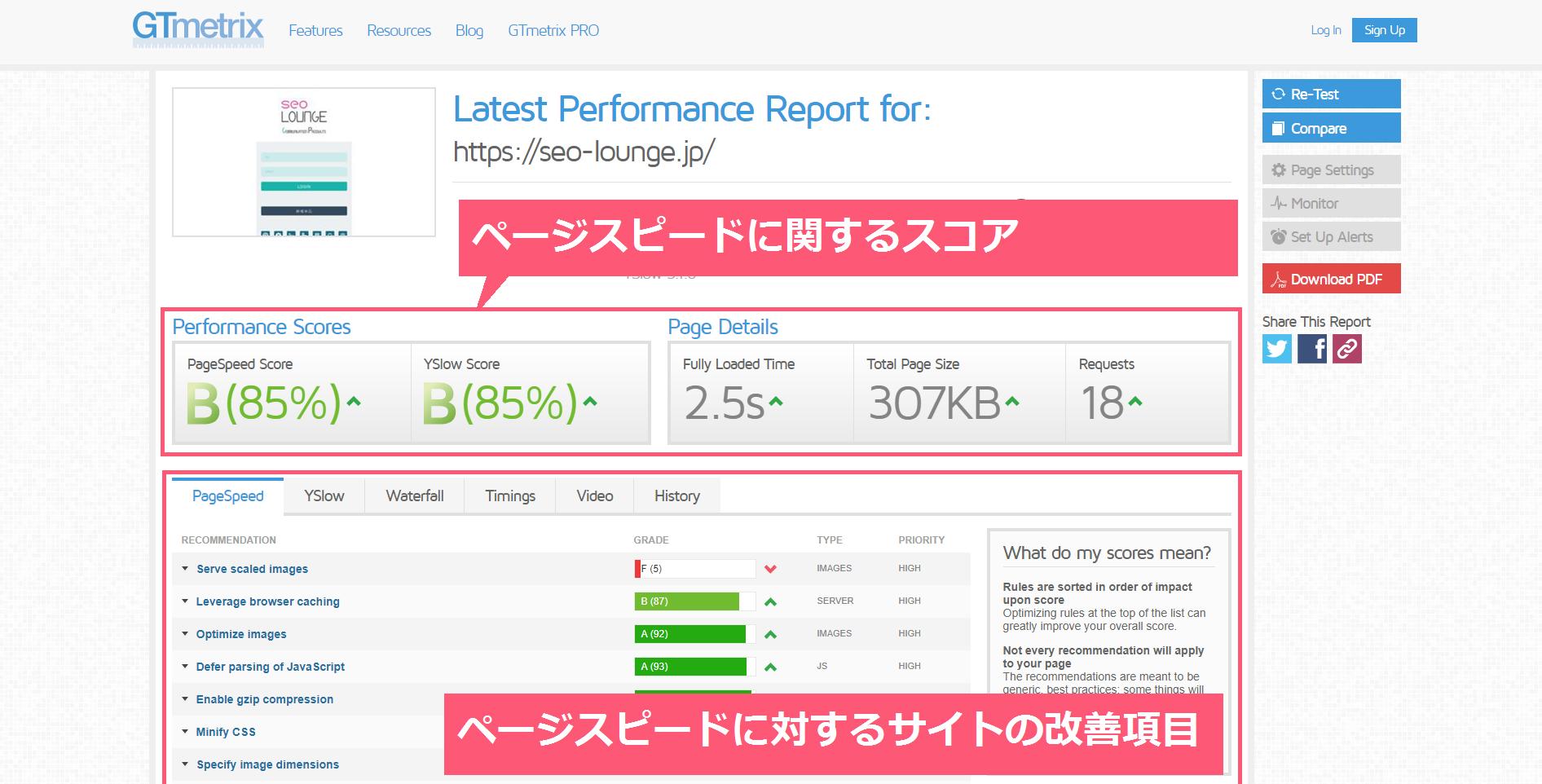 GTmetrixレポート画面
